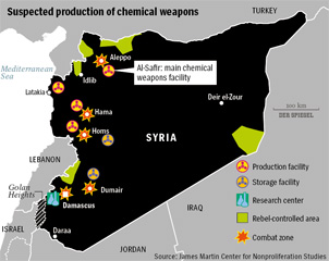 Syria Chemical Production