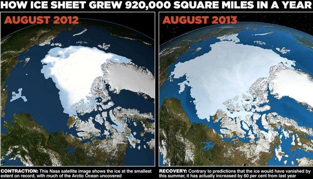 Arctic Ice Pack