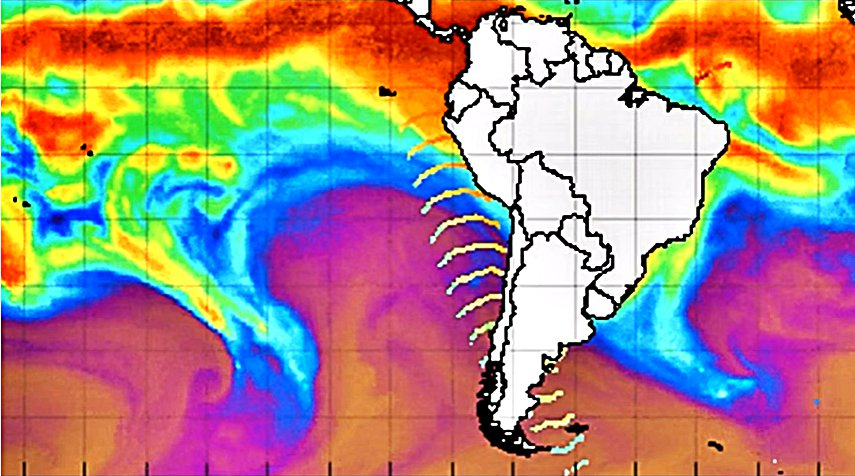 Antarctica Energy Waves