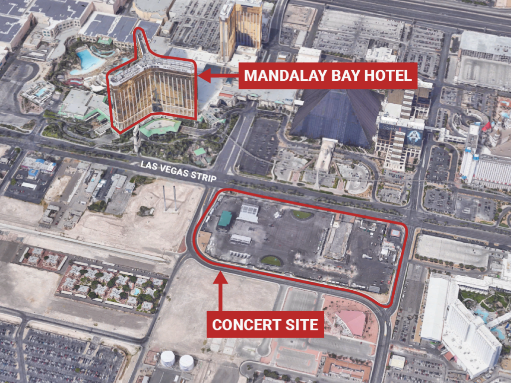 Mandalay Bay & Concert Site